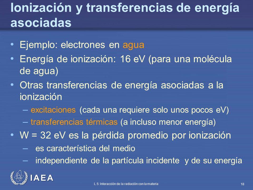 IAEA L 5: Interacción de la radiación con la materia 18 Ionización y transferencias de energía asociadas Ejemplo: electrones en agua Energía de ioniza