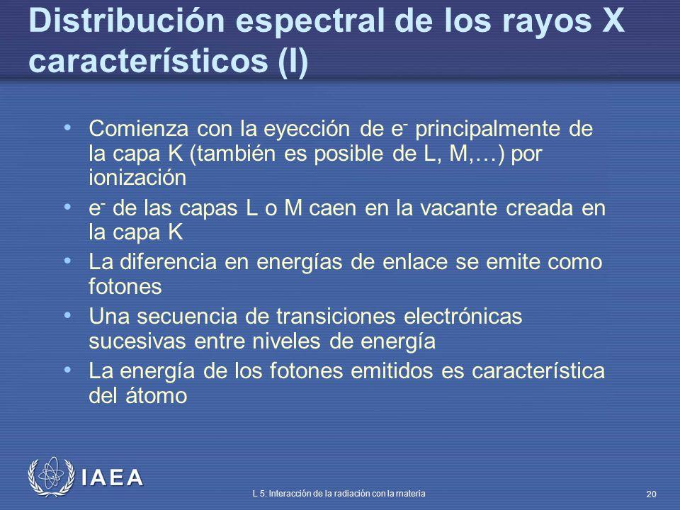 IAEA L 5: Interacción de la radiación con la materia 20 Distribución espectral de los rayos X característicos (I) Comienza con la eyección de e - prin