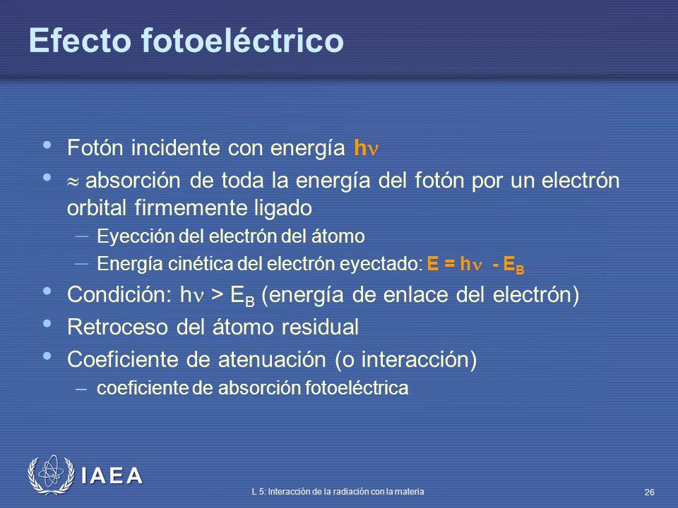 IAEA L 5: Interacción de la radiación con la materia 26 Efecto fotoeléctrico Fotón incidente con energía h absorción de toda la energía del fotón por