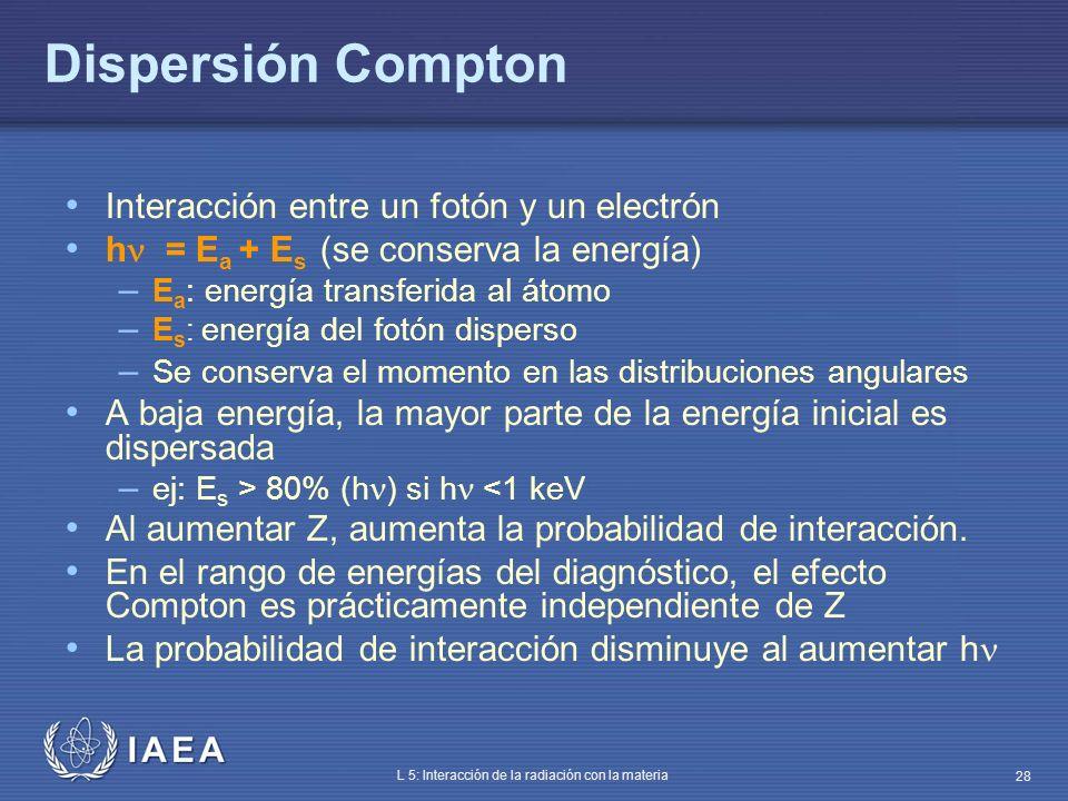 IAEA L 5: Interacción de la radiación con la materia 28 Dispersión Compton Interacción entre un fotón y un electrón h = E a + E s (se conserva la ener
