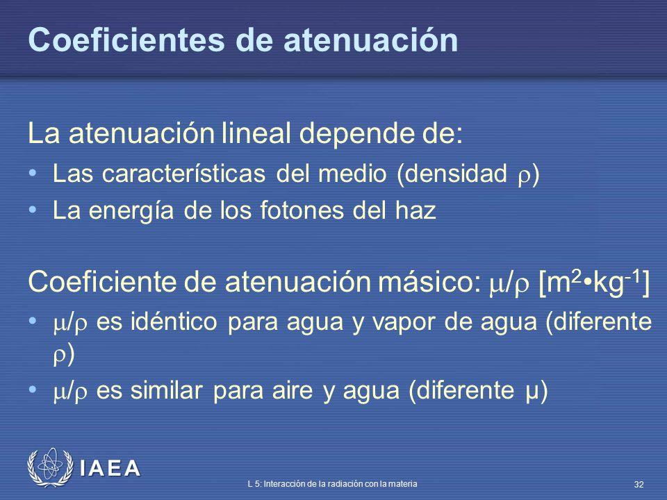 IAEA L 5: Interacción de la radiación con la materia 32 Coeficientes de atenuación La atenuación lineal depende de: Las características del medio (den