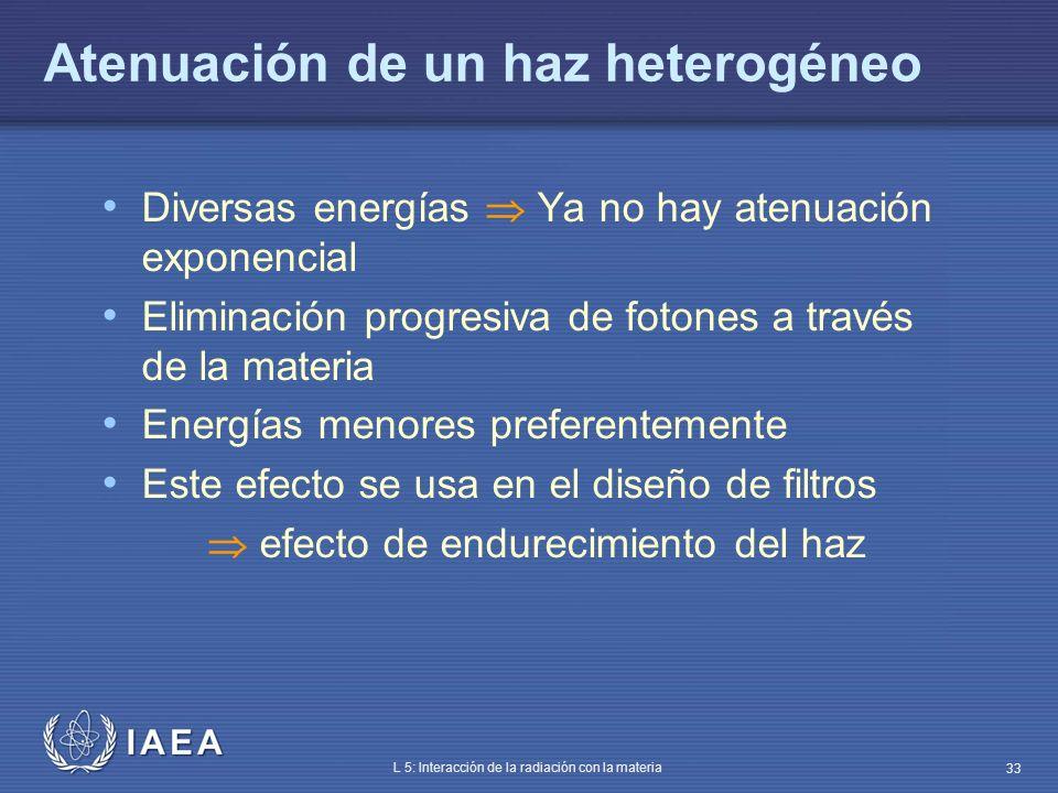 IAEA L 5: Interacción de la radiación con la materia 33 Atenuación de un haz heterogéneo Diversas energías Ya no hay atenuación exponencial Eliminació