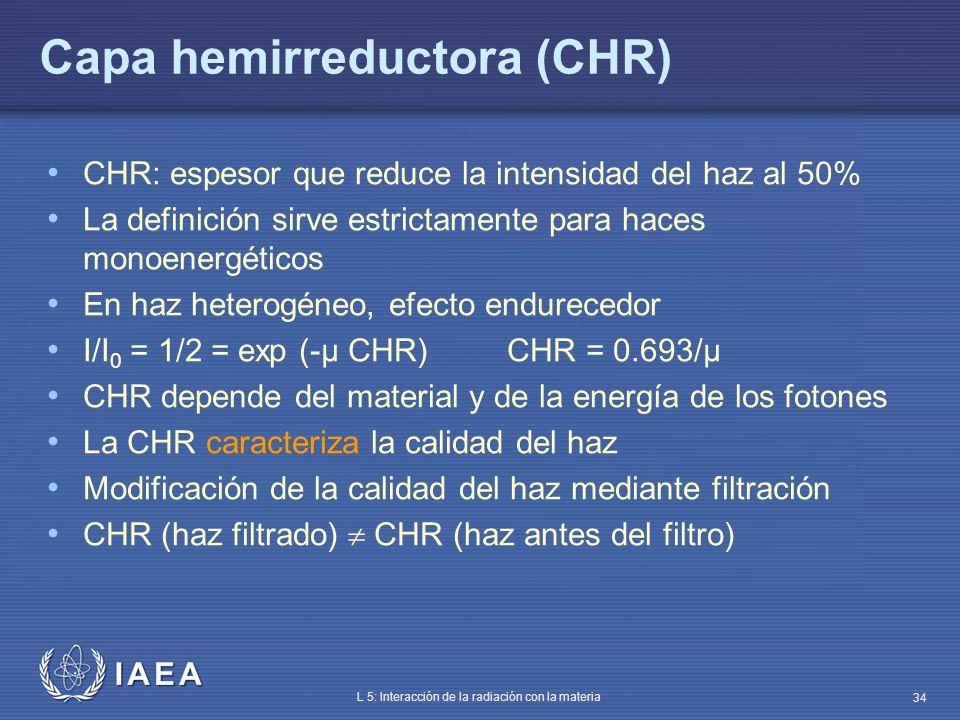 IAEA L 5: Interacción de la radiación con la materia 34 Capa hemirreductora (CHR) CHR: espesor que reduce la intensidad del haz al 50% La definición s