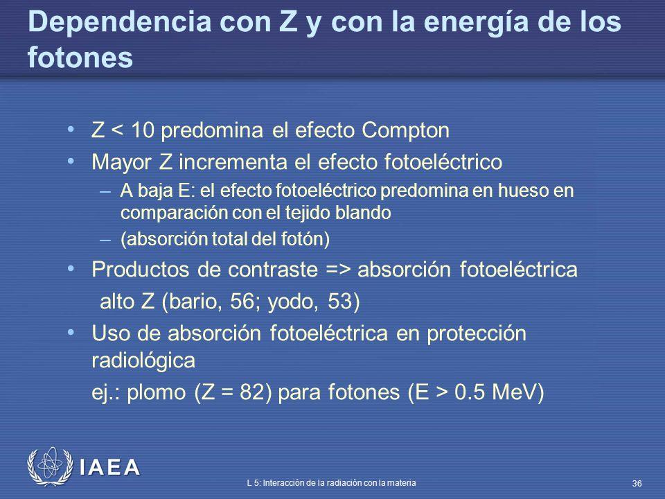 IAEA L 5: Interacción de la radiación con la materia 36 Dependencia con Z y con la energía de los fotones Z < 10 predomina el efecto Compton Mayor Z i