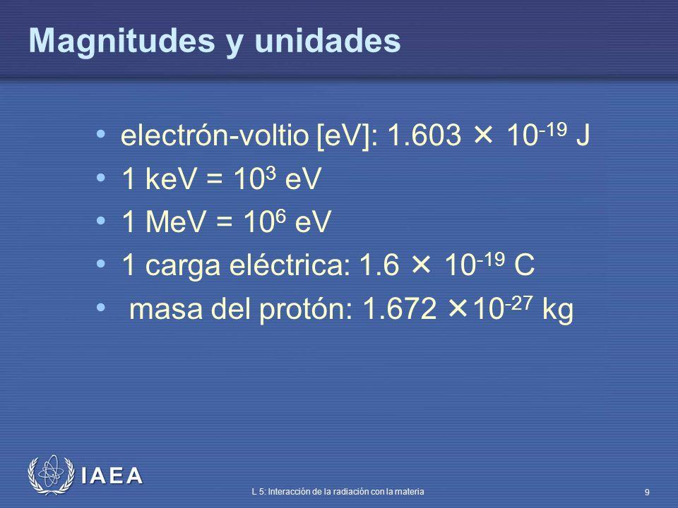 IAEA L 5: Interacción de la radiación con la materia 9 Magnitudes y unidades electrón-voltio [eV]: 1.603 10 -19 J 1 keV = 10 3 eV 1 MeV = 10 6 eV 1 ca