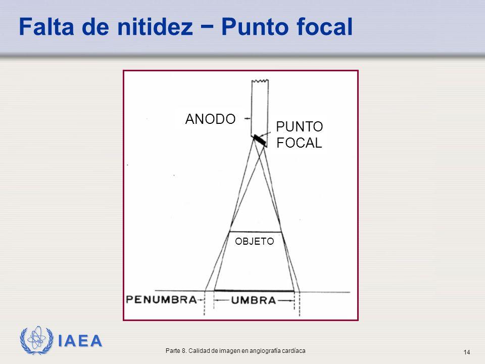 IAEA Falta de nitidez Punto focal ANODO PUNTO FOCAL OBJETO Parte 8. Calidad de imagen en angiografía cardíaca 14