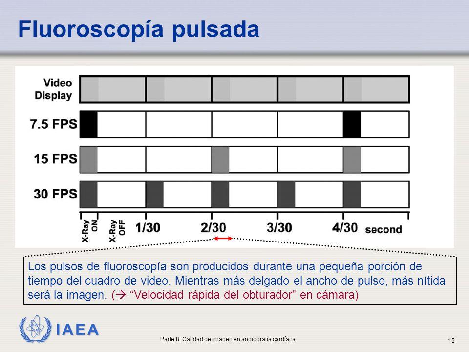IAEA Los pulsos de fluoroscopía son producidos durante una pequeña porción de tiempo del cuadro de video. Mientras más delgado el ancho de pulso, más