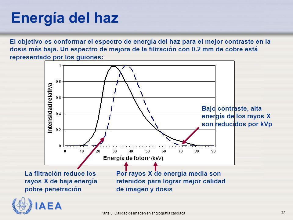 IAEA Energía del haz El objetivo es conformar el espectro de energía del haz para el mejor contraste en la dosis más baja. Un espectro de mejora de la