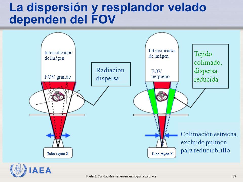 IAEA La dispersión y resplandor velado dependen del FOV Parte 8. Calidad de imagen en angiografía cardíaca33 FOV grande Intensificador de imágen FOV p