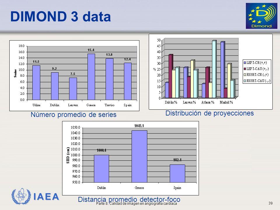IAEA Distribución de proyecciones Número promedio de series DIMOND 3 data Distancia promedio detector-foco 39 Parte 8. Calidad de imagen en angiografí