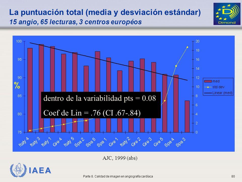 IAEA La puntuación total (media y desviación estándar) 15 angio, 65 lecturas, 3 centros européos % dentro de la variabilidad pts = 0.08 Coef de Lin =.