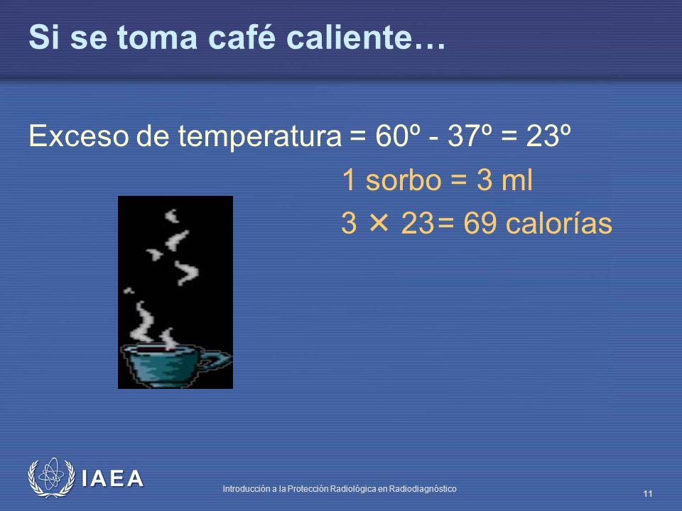 IAEA Introducción a la Protección Radiológica en Radiodiagnóstico 11 Si se toma café caliente… Exceso de temperatura = 60º - 37º = 23º 1 sorbo = 3 ml 3 23= 69 calorías