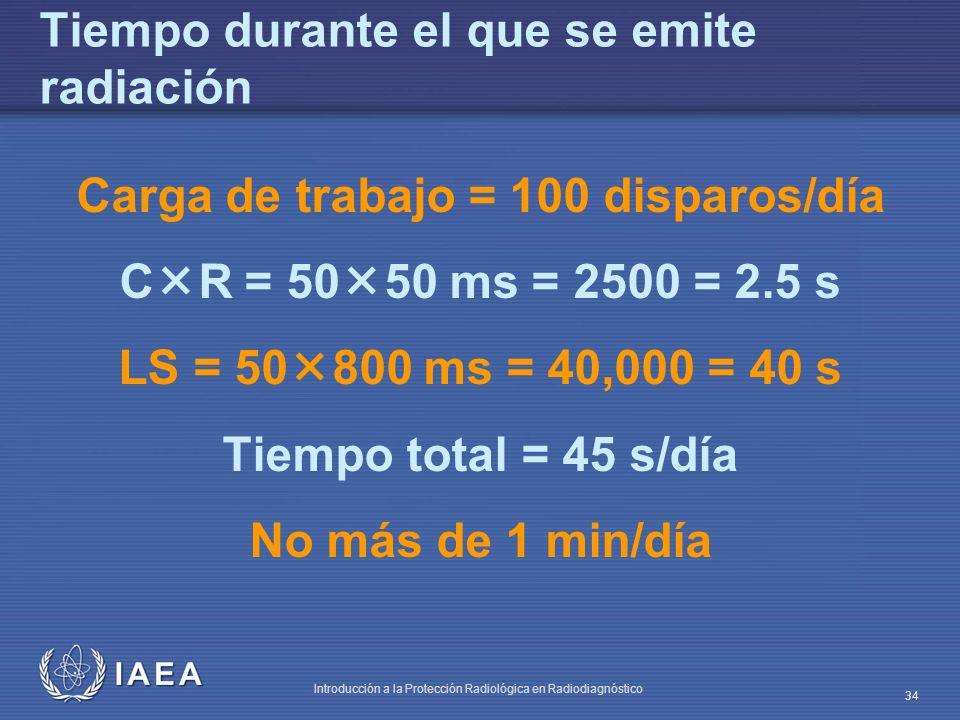 IAEA Introducción a la Protección Radiológica en Radiodiagnóstico 34 Tiempo durante el que se emite radiación Carga de trabajo = 100 disparos/día C R = 50 50 ms = 2500 = 2.5 s LS = 50 800 ms = 40,000 = 40 s Tiempo total = 45 s/día No más de 1 min/día