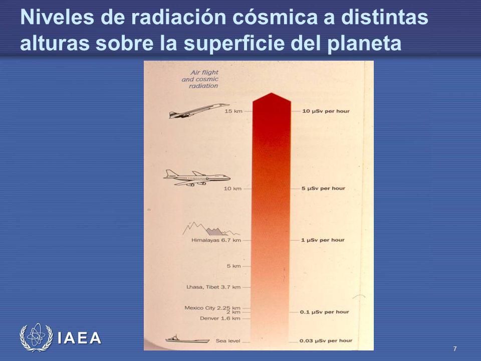 IAEA Introducción a la Protección Radiológica en Radiodiagnóstico 8 La radiación con la que convivimos Dosis equivalente = 0.315 mSv/año Dosis total de fuentes naturales = 1.0 a 3.0 mSv/año Alimento Nivel de radiactividad (Bq/kg) Ingestión diaria (g/d) Ra-226Th-228Pb-210K-40 Arroz1500.1260.2670.13362.4 Trigo2700.2960.2700.133142.2 Legumbres600.2330.0930.115397.0 Otros vegetales700.1260.167-135.2 Verduras150.2670.326-89.1 Leche90---38.1 Dieta combinada13700.0670.0890.06365.0