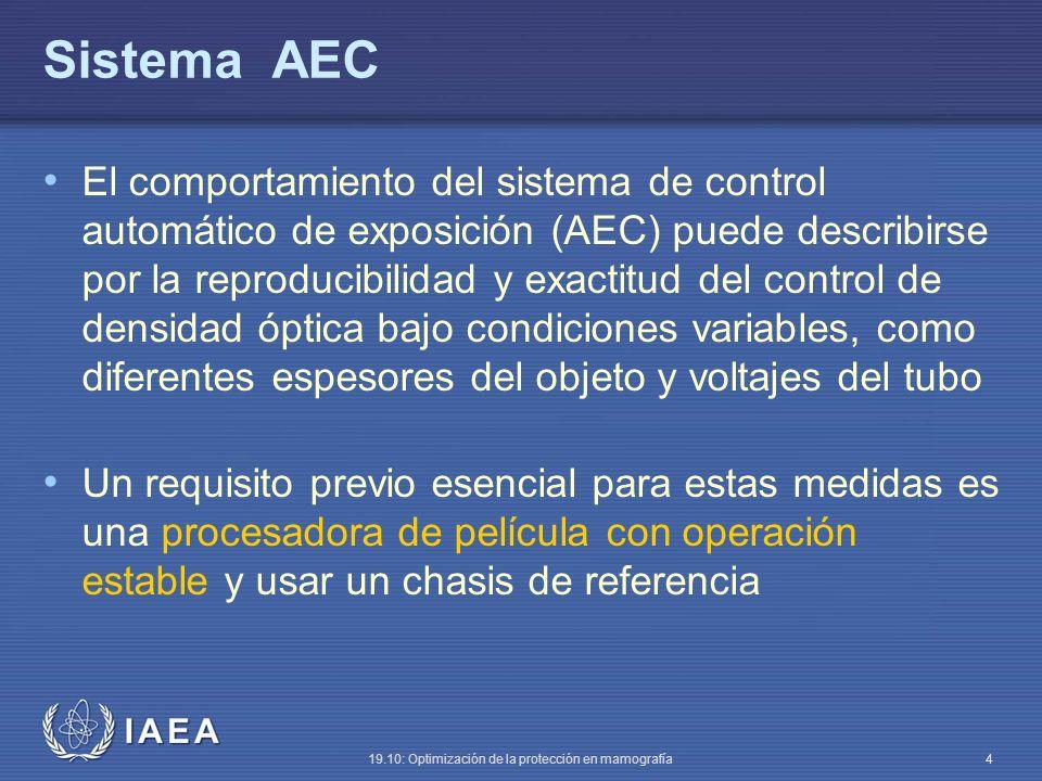 IAEA 19.10: Optimización de la protección en mamografía 5 ¿Cuál es el equipamiento mínimo necesario.