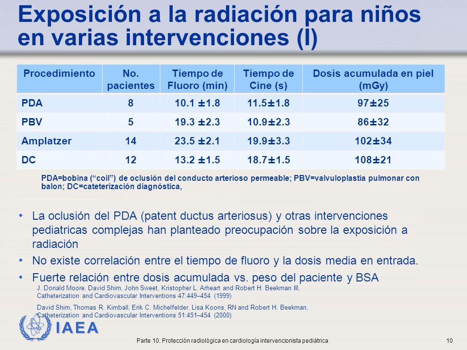 IAEA Exposición a la radiación para niños en varias intervenciones (II) La dosis acumulada en la piel está bien correlacionada con el tamaño del paciente pero no con el tiempo de fluoroscopia Parte 10.