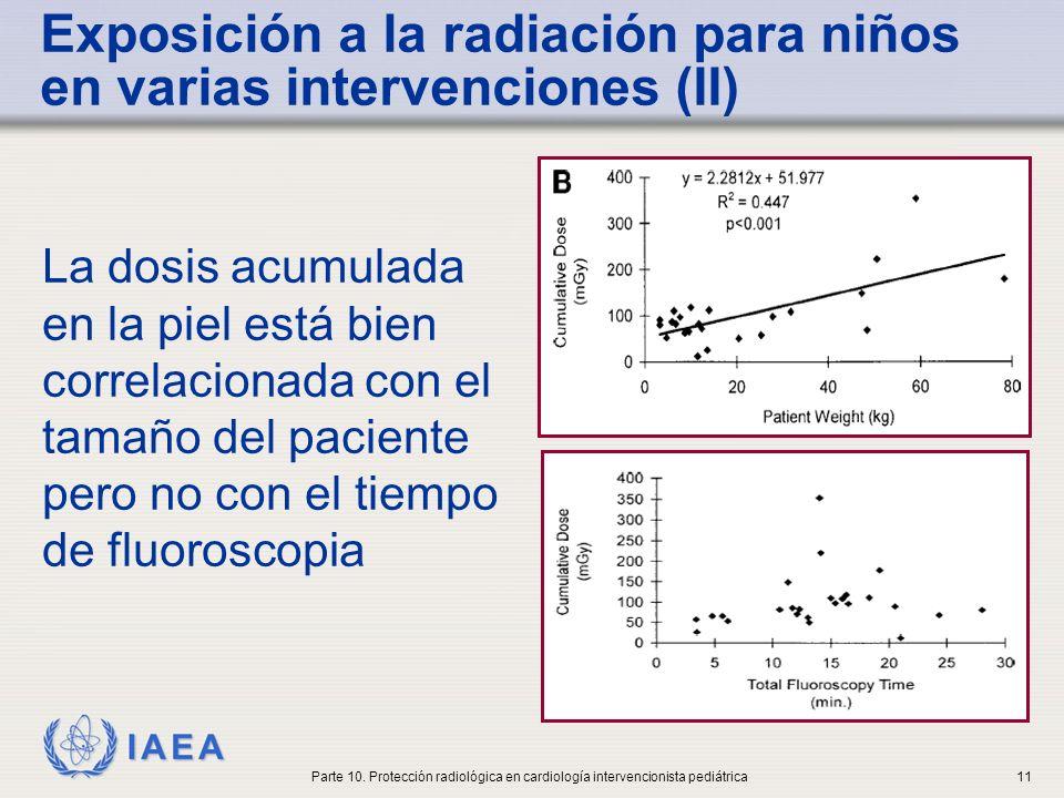 IAEA Exposición a la radiación para niños en varias intervenciones (III) Comparación de las dosis de radiación en la superficie de entrada A: Present study (Amplatzer atrial septal defect closure) B: Moore et al.