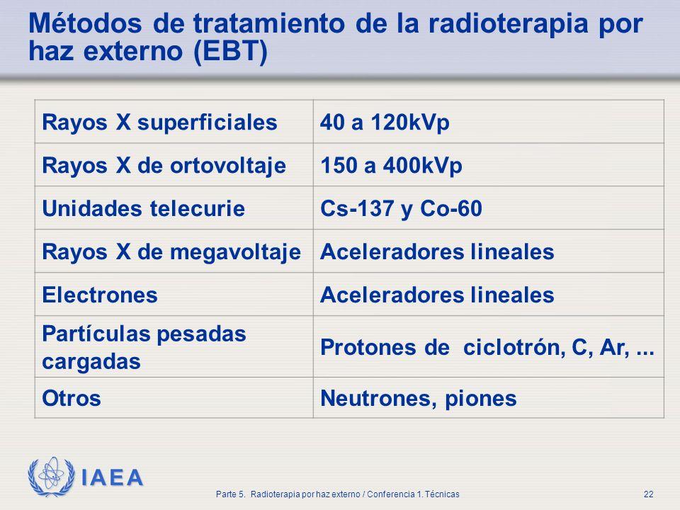 IAEA Parte 5. Radioterapia por haz externo / Conferencia 1. Técnicas22 Métodos de tratamiento de la radioterapia por haz externo (EBT) Rayos X superfi