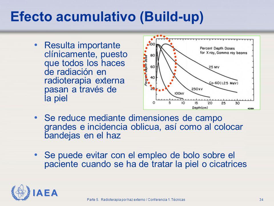 IAEA Parte 5. Radioterapia por haz externo / Conferencia 1. Técnicas34 Efecto acumulativo (Build-up) Resulta importante clínicamente, puesto que todos