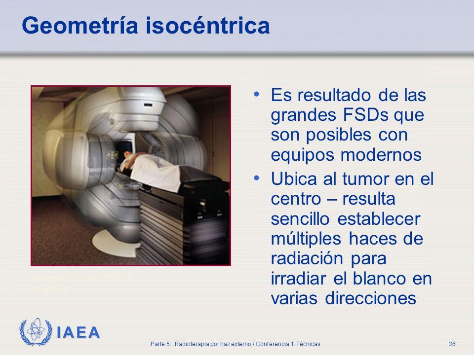 IAEA Parte 5. Radioterapia por haz externo / Conferencia 1. Técnicas36 Geometría isocéntrica Es resultado de las grandes FSDs que son posibles con equ