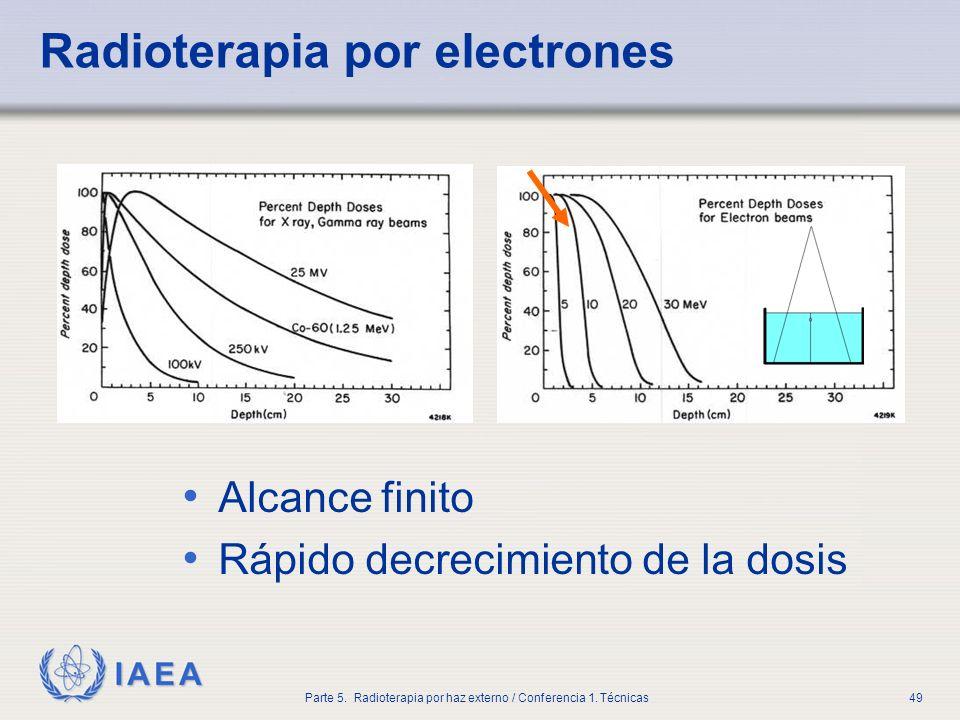 IAEA Parte 5. Radioterapia por haz externo / Conferencia 1. Técnicas49 Radioterapia por electrones Alcance finito Rápido decrecimiento de la dosis