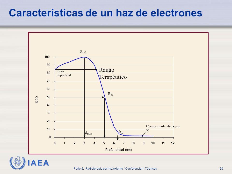 IAEA Parte 5. Radioterapia por haz externo / Conferencia 1. Técnicas50 Características de un haz de electrones RpRp d max 50 0 10 20 30 40 60 70 80 90