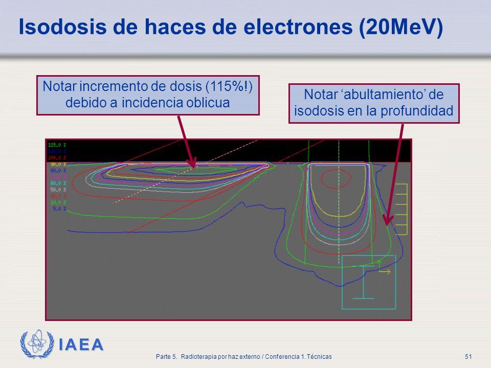 IAEA Parte 5. Radioterapia por haz externo / Conferencia 1. Técnicas51 Isodosis de haces de electrones (20MeV) Notar abultamiento de isodosis en la pr