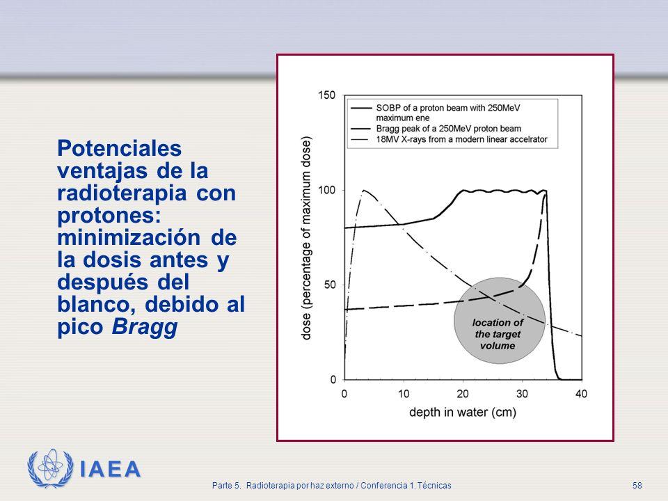 IAEA Parte 5. Radioterapia por haz externo / Conferencia 1. Técnicas58 Potenciales ventajas de la radioterapia con protones: minimización de la dosis