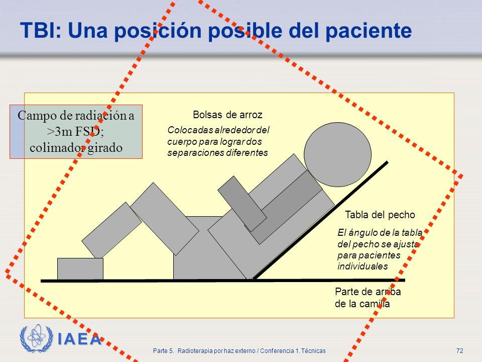 IAEA Parte 5. Radioterapia por haz externo / Conferencia 1. Técnicas72 TBI: Una posición posible del paciente Campo de radiación a >3m FSD; colimador