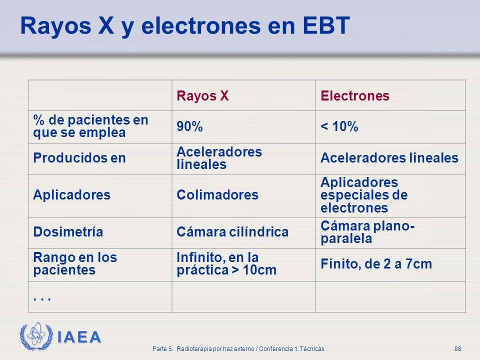 IAEA Parte 5. Radioterapia por haz externo / Conferencia 1. Técnicas88 Rayos X y electrones en EBT Rayos XElectrones % de pacientes en que se emplea 9