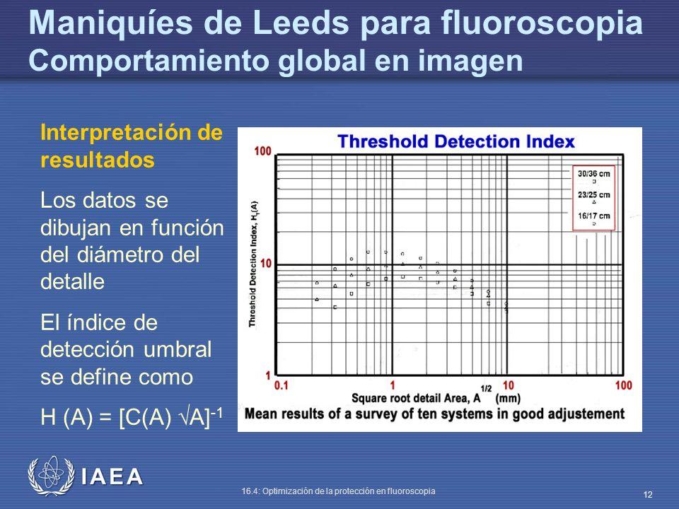 IAEA 16.4: Optimización de la protección en fluoroscopia 12 Maniquíes de Leeds para fluoroscopia Comportamiento global en imagen Interpretación de res