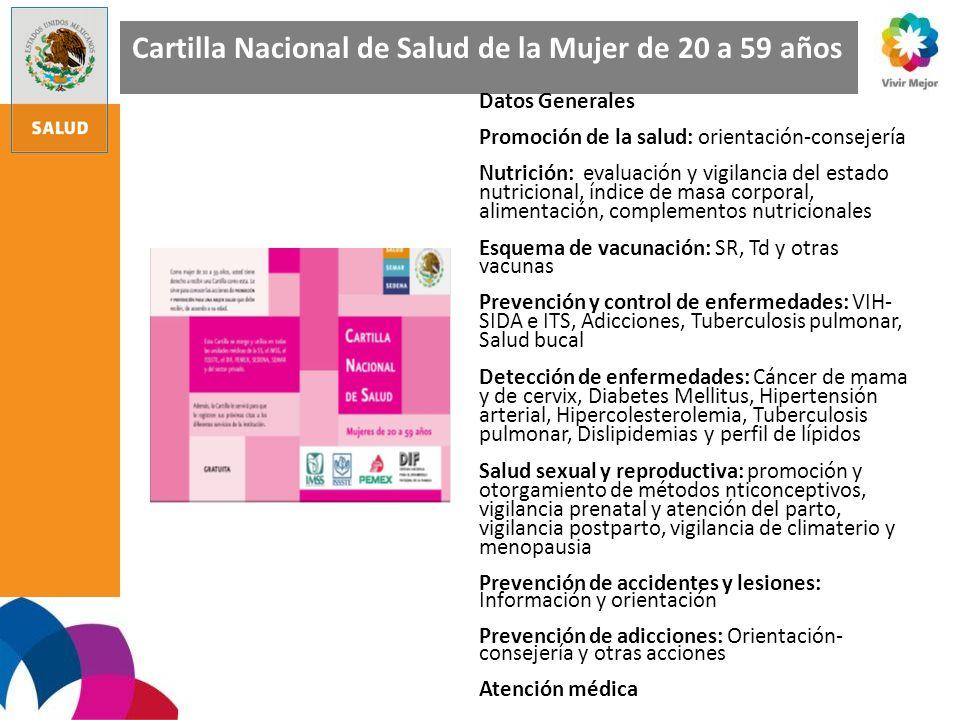 Cartilla Nacional de Salud de la Mujer de 20 a 59 años Datos Generales Promoción de la salud: orientación-consejería Nutrición: evaluación y vigilanci