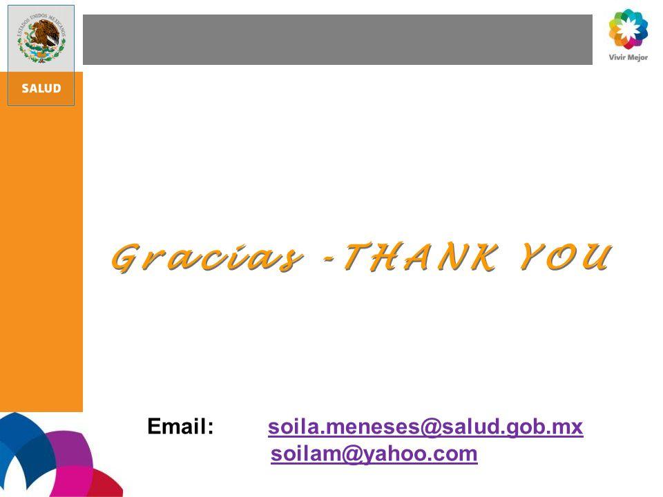 Email: soila.meneses@salud.gob.mxsoila.meneses@salud.gob.mx soilam@yahoo.com Gracias -THANK YOU