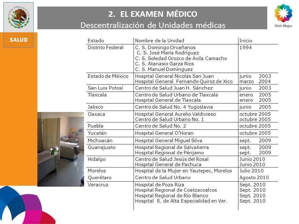 2.EL EXAMEN MÉDICO Descentralización de Unidades médicas EstadoNombre de la UnidadInicio Distrito FederalC. S. Domingo Orvañanos C. S. José María Rodr
