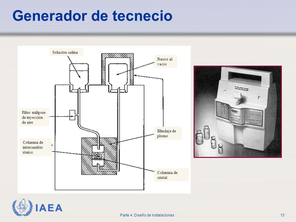 IAEA Parte 4. Diseño de instalaciones13 Generador de tecnecio Blindaje de plomo Frasco al vacío Solución salina Filtro milipore de inyección de aire C