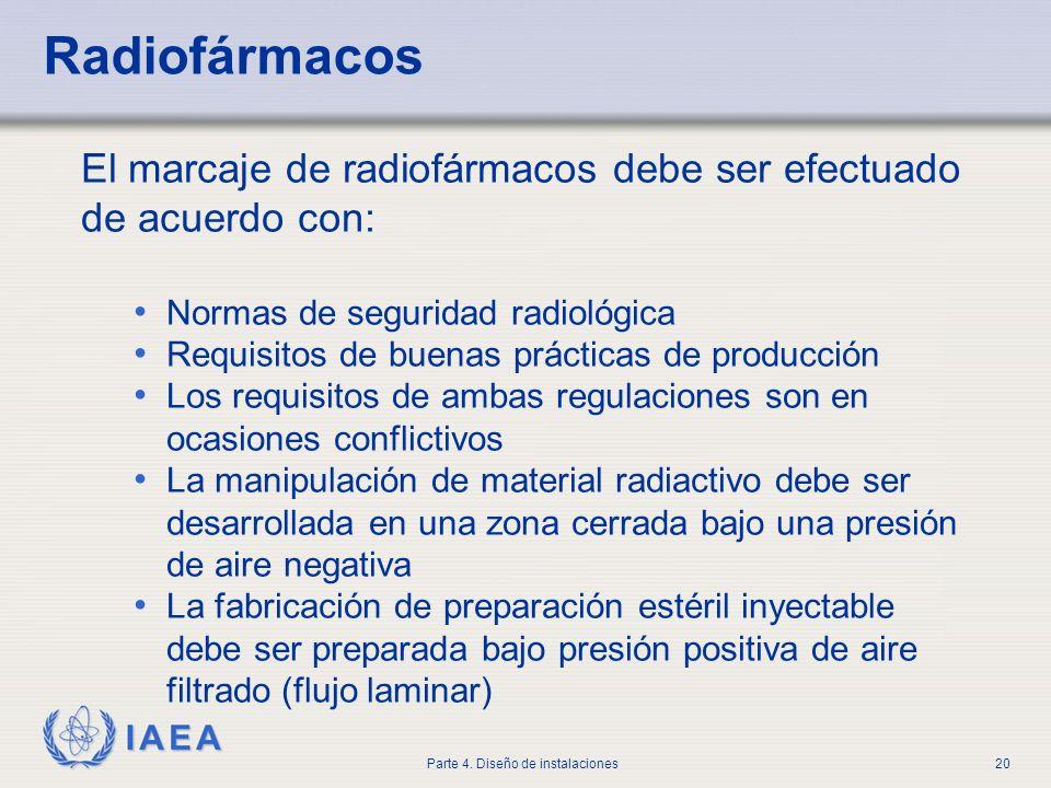 IAEA Parte 4. Diseño de instalaciones20 Radiofármacos El marcaje de radiofármacos debe ser efectuado de acuerdo con: Normas de seguridad radiológica R