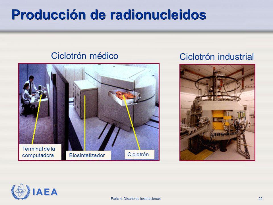 IAEA Parte 4. Diseño de instalaciones22 Producción de radionucleidos Ciclotrón industrial Ciclotrón médico Ciclotrón Biosintetizador Terminal de la co