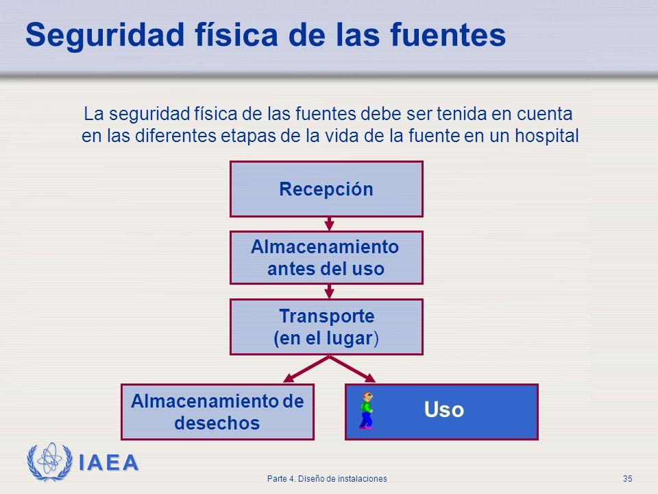 IAEA Parte 4. Diseño de instalaciones35 Seguridad física de las fuentes Uso Almacenamiento de desechos Transporte (en el lugar) Almacenamiento antes d