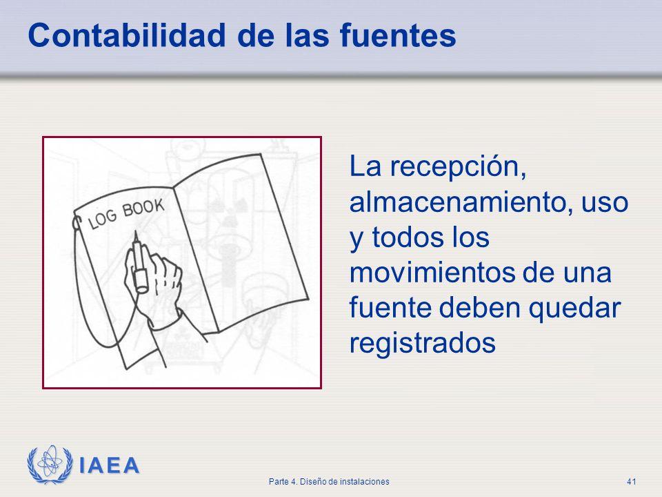 IAEA Parte 4. Diseño de instalaciones41 Contabilidad de las fuentes La recepción, almacenamiento, uso y todos los movimientos de una fuente deben qued
