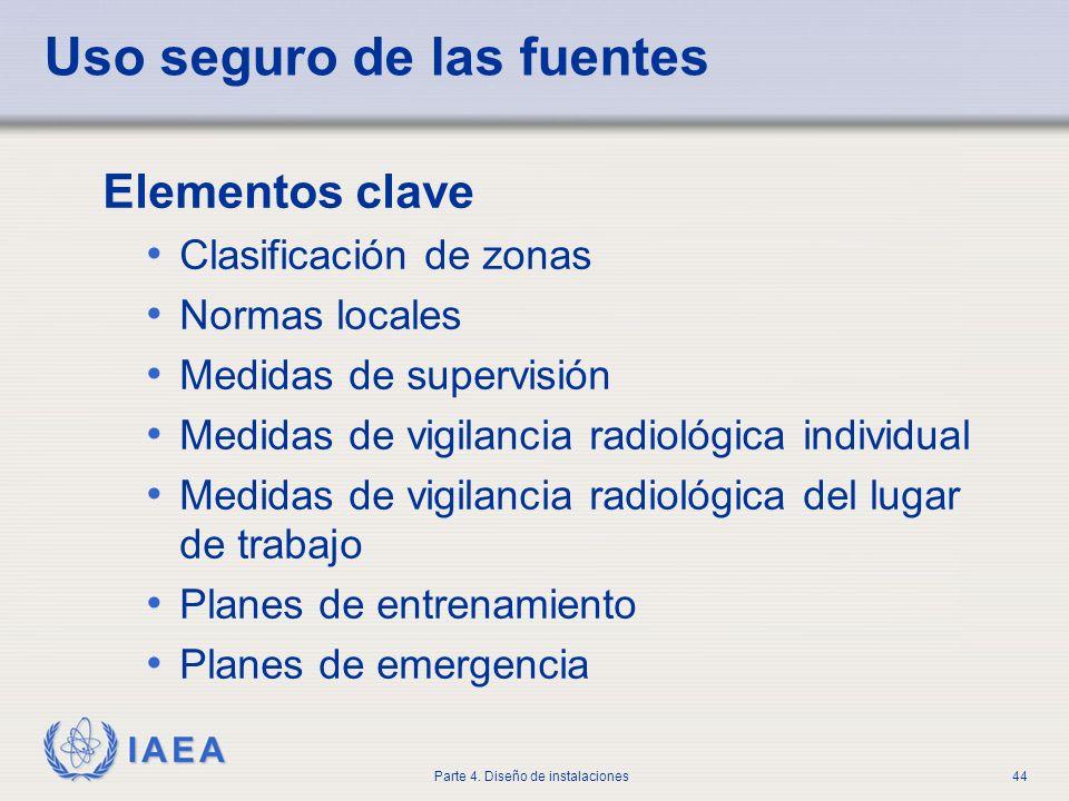 IAEA Parte 4. Diseño de instalaciones44 Uso seguro de las fuentes Elementos clave Clasificación de zonas Normas locales Medidas de supervisión Medidas