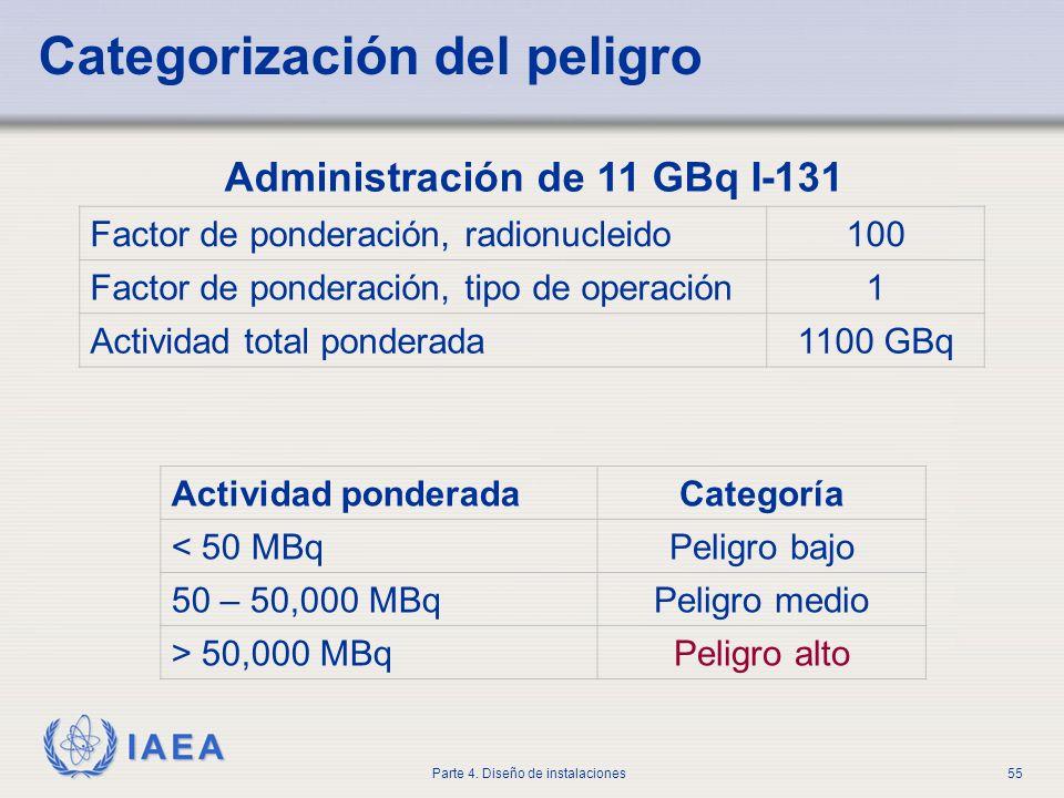 IAEA Parte 4. Diseño de instalaciones55 Categorización del peligro Administración de 11 GBq I-131 Actividad ponderadaCategoría < 50 MBqPeligro bajo 50