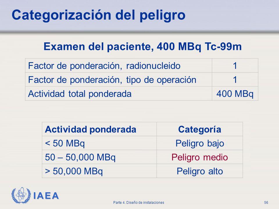 IAEA Parte 4. Diseño de instalaciones56 Categorización del peligro Actividad ponderadaCategoría < 50 MBqPeligro bajo 50 – 50,000 MBqPeligro medio > 50