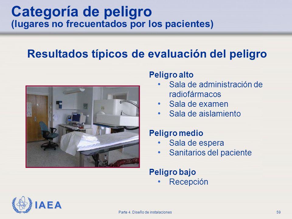 IAEA Parte 4. Diseño de instalaciones59 Peligro alto Sala de administración de radiofármacos Sala de examen Sala de aislamiento Peligro medio Sala de