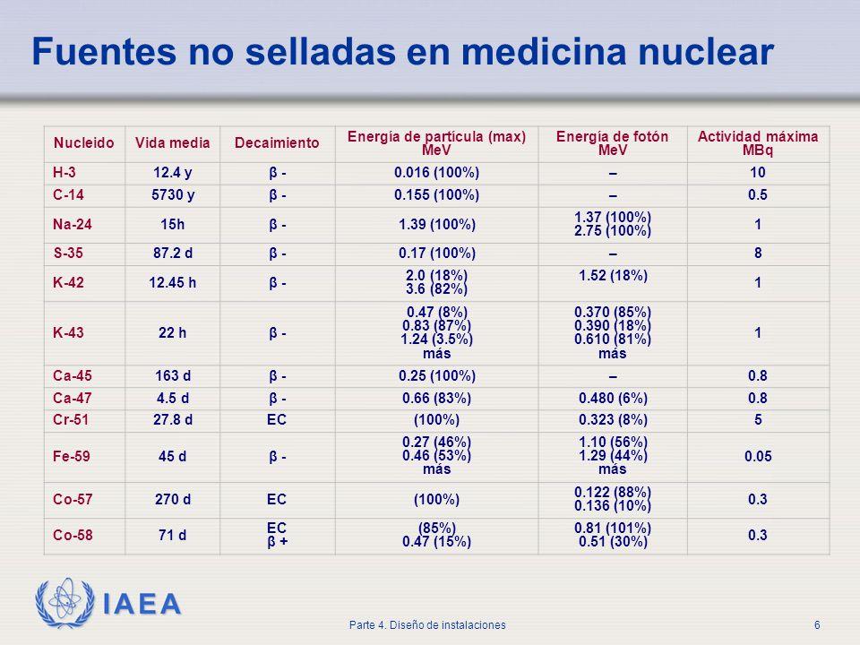 IAEA Parte 4. Diseño de instalaciones6 Fuentes no selladas en medicina nuclear NucleidoVida mediaDecaimiento Energía de partícula (max) MeV Energía de