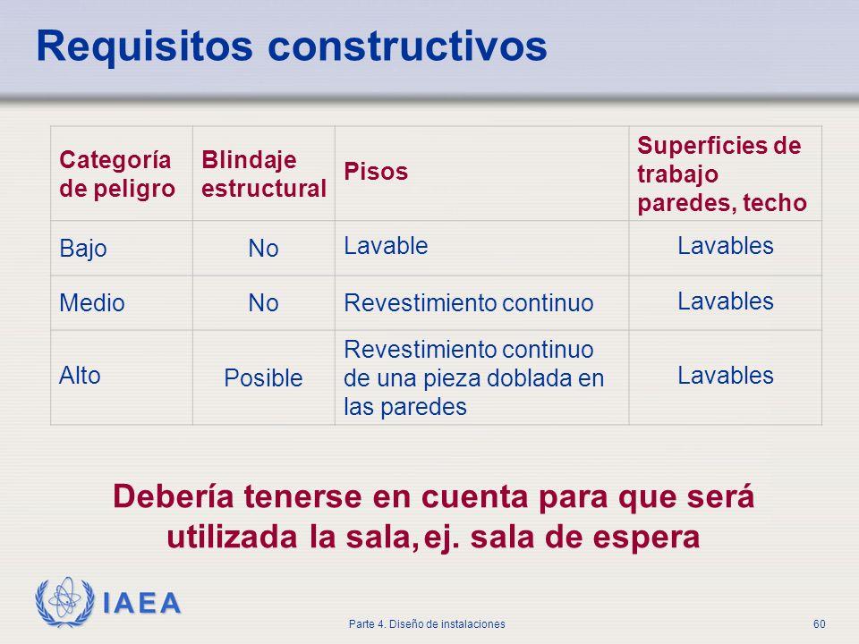 IAEA Parte 4. Diseño de instalaciones60 Requisitos constructivos Debería tenerse en cuenta para que será utilizada la sala,ej. sala de espera Categorí