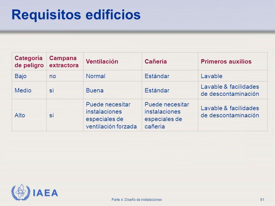 IAEA Parte 4. Diseño de instalaciones61 Requisitos edificios Categoría de peligro Campana extractora VentilaciónCañeriaPrimeros auxilios BajonoNormalE