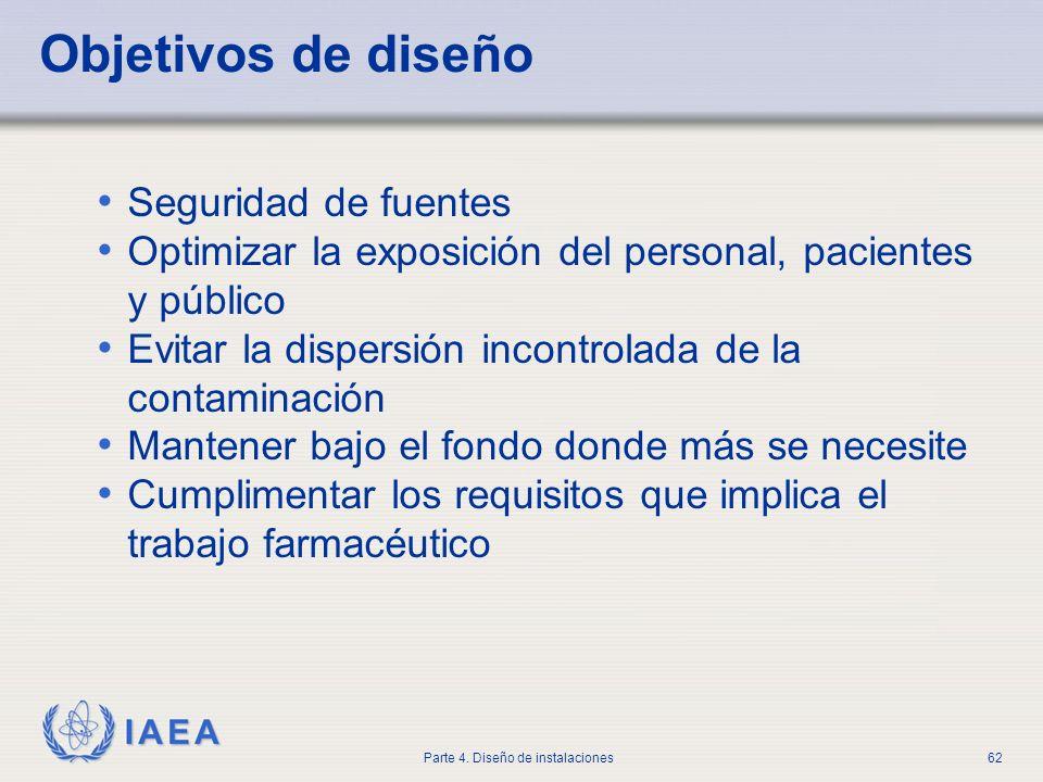 IAEA Parte 4. Diseño de instalaciones62 Objetivos de diseño Seguridad de fuentes Optimizar la exposición del personal, pacientes y público Evitar la d