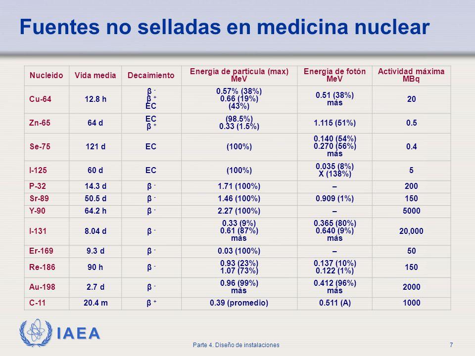 IAEA Parte 4. Diseño de instalaciones7 Fuentes no selladas en medicina nuclear NucleidoVida mediaDecaimiento Energía de partícula (max) MeV Energía de