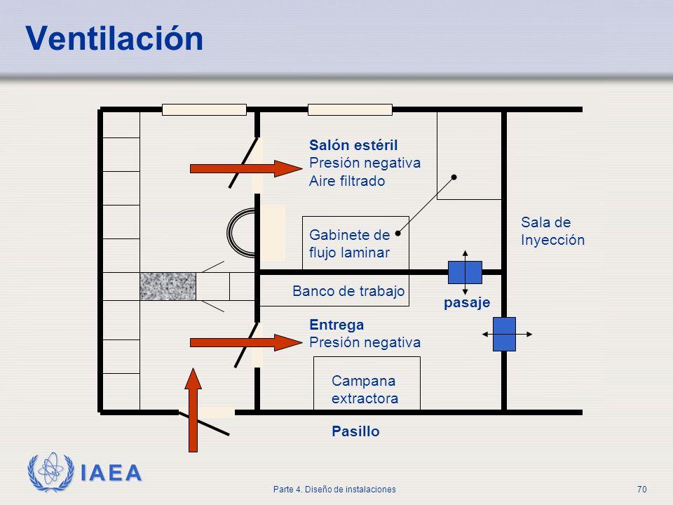 IAEA Parte 4. Diseño de instalaciones70 Ventilación Salón estéril Presión negativa Aire filtrado Entrega Presión negativa Pasillo Sala de Inyección Ca