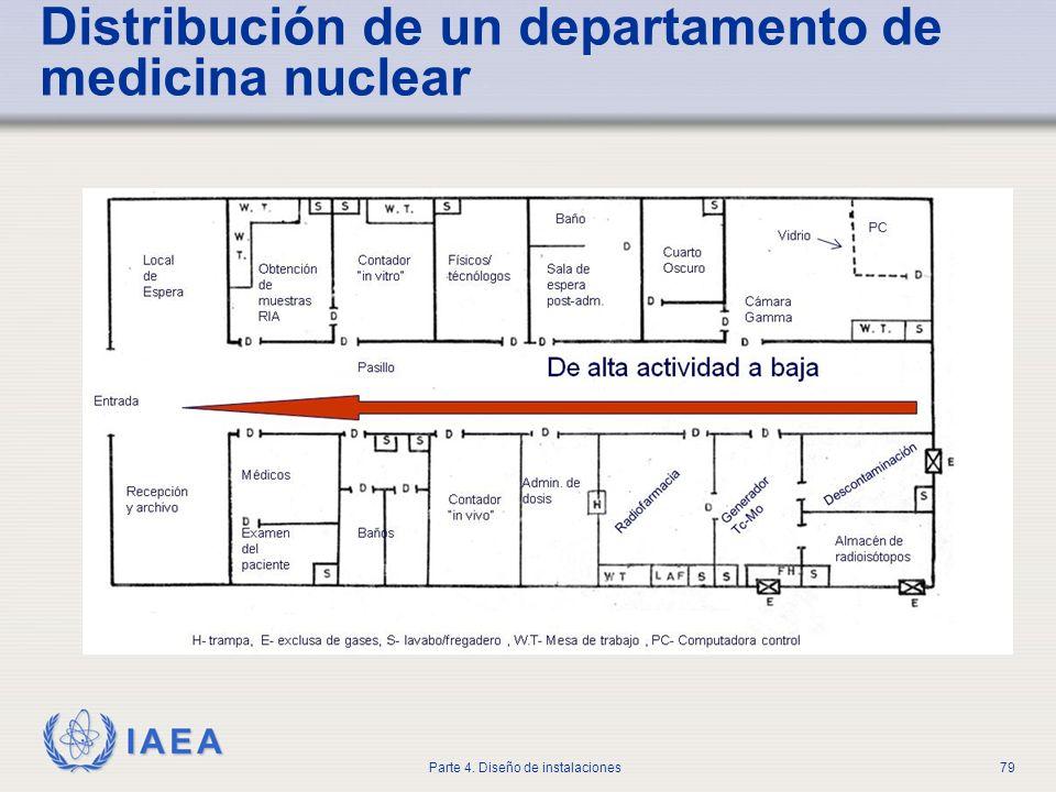 IAEA Parte 4. Diseño de instalaciones79 Distribución de un departamento de medicina nuclear